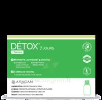 Aragan Détox 7 Jours Gélules B/14 à PARIS